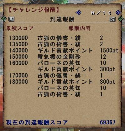 101902