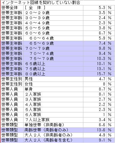 net001