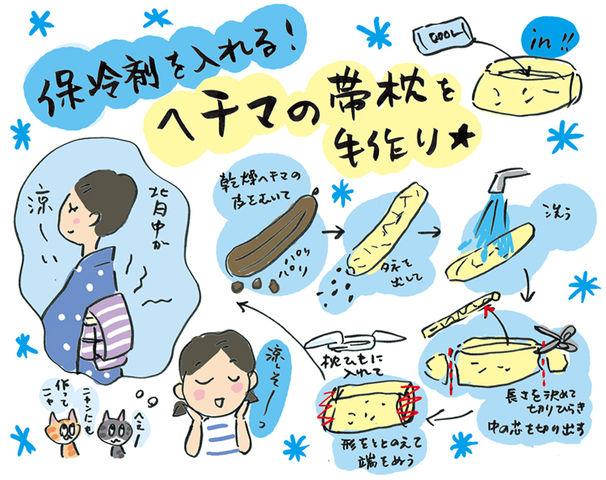 保冷剤を入れる!ヘチマの帯枕を手作り☆の巻~着物大好きコミックエッセイスト ほしわにこ連載コラム「オトナの着物生活」