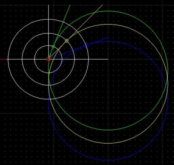 ターゲットポイントと角度の関係