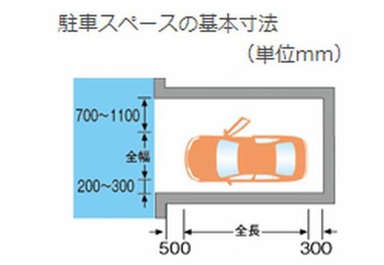 駐車スペースの基本寸法