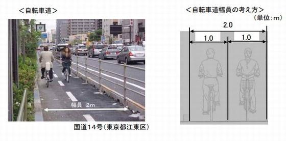 自転車道幅員の考え方