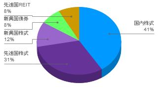 2017-8index