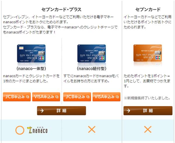 セブンカードの種類