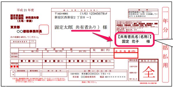 東京都の固定資産税の納税通知書