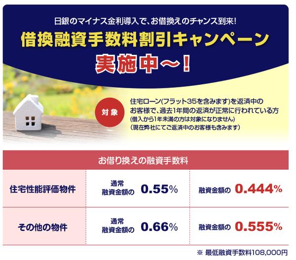 優良住宅ローン手数料キャンペーン