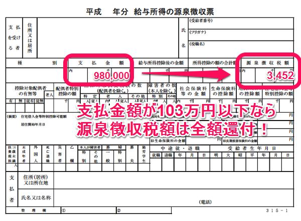 源泉徴収票は「源泉徴収税額」を見よう!