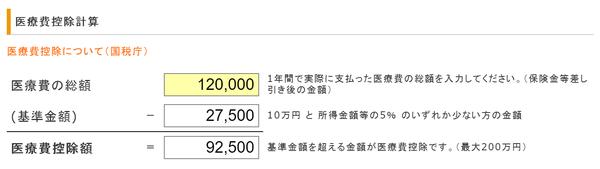 花子さんの医療費控除