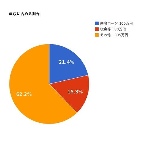 pie-chart (1)