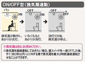 onoff_kanki
