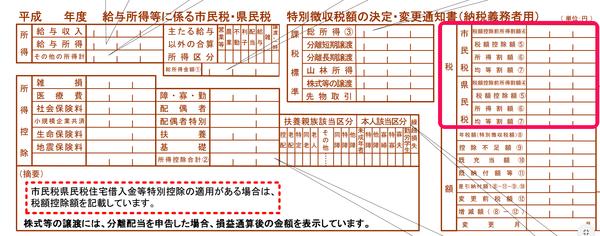 住民税の決定通知書