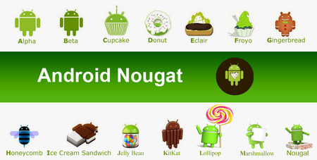Android-version-list