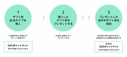 SnapCrab_NoName_2018-7-13_12-19-34_No-00