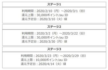 SnapCrab_NoName_2020-2-20_8-16-25_No-00