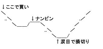 SnapCrab_NoName_2020-3-31_18-53-8_No-00