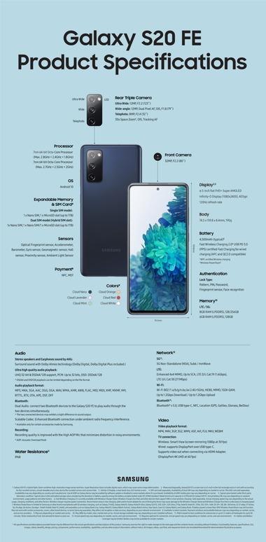 Galaxy-S20-FE-Product-Specs_main