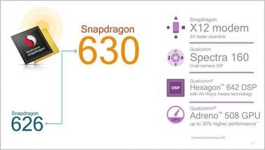 Snapdragon-625-Vs-Snapdragon-626-e1499347697765