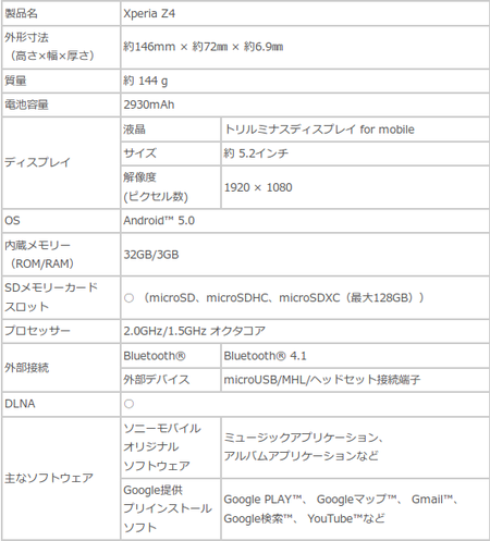 SnapCrab_NoName_2015-4-20_12-23-15_No-00