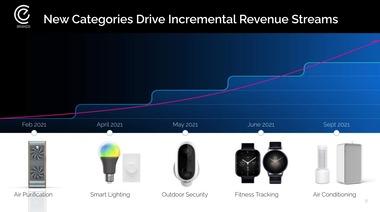 Motorola、スマートウォッチ「Moto G SmartWatch」と「Moto Watch&One」を開発中