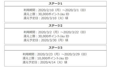 SnapCrab_NoName_2020-2-16_23-19-25_No-00