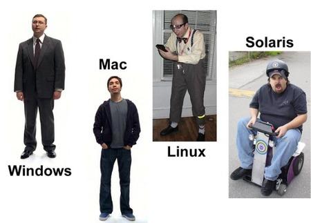 windows-vs-linux-vs-mac-vs-solaris2