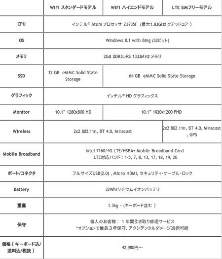 SnapCrab_NoName_2015-2-28_0-52-46_No-00
