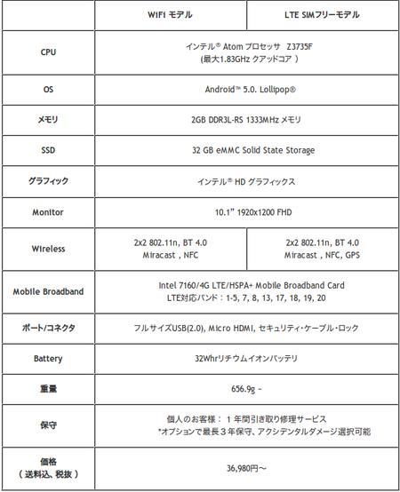 SnapCrab_NoName_2015-2-28_0-51-24_No-00