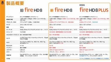 fire19