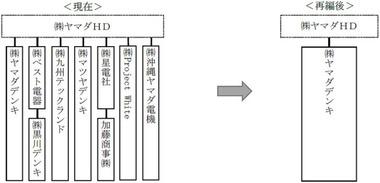 20210118yamada1-728x350