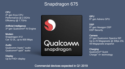 snapdragon675glance