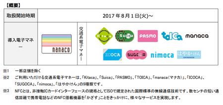 SnapCrab_NoName_2017-7-27_20-58-12_No-00