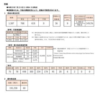 SnapCrab_NoName_2021-7-20_18-36-25_No-00