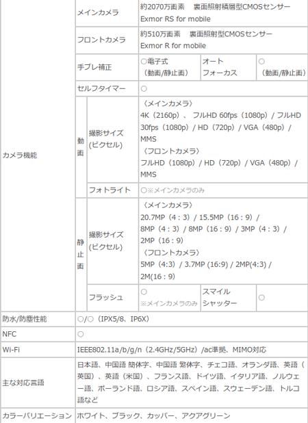 SnapCrab_NoName_2015-4-20_12-23-3_No-00