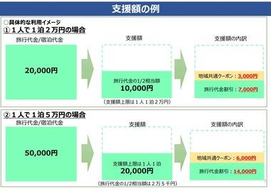 SnapCrab_NoName_2020-7-10_19-35-28_No-00