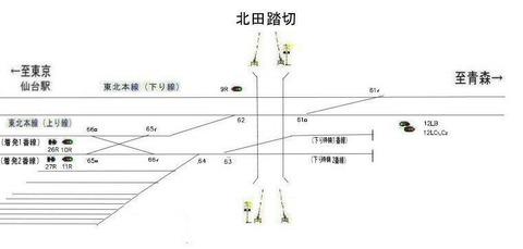 東仙台信号所北田踏切1