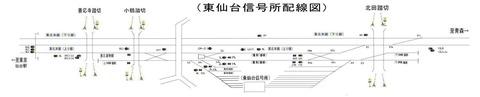 東仙台信号所構内配線図ABC