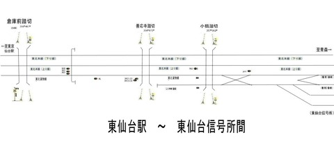 東仙台駅構内南部方3A