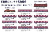DE10石巻線コンテナ貨物編成2