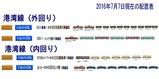 新Nゲージレイアウト臨海鉄道配置表1