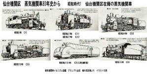 蒸気機関車イラスト資料2