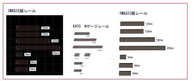 KATO版レールストレート1