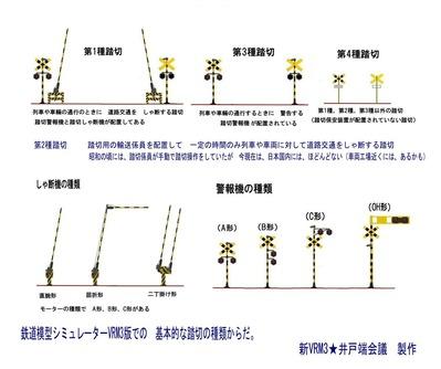 踏切警報機の種類1