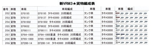 新VRM3★貨物編成表202-209
