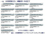 新幹線編成300系3000番台のぞみ-15