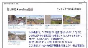 YouTube動画ベスト2017-6-9