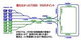 仮想仙台市電レイアウト12