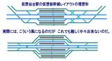 仙台駅40
