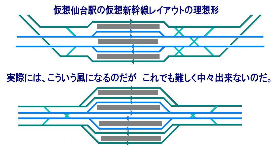 画像ギャラリー | 東海道新幹線と東北新幹線、なぜ …