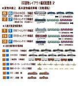 USO貨物編成配置表2