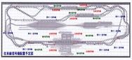 新幹線車両基本編成レール配置表Y